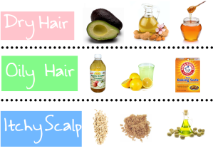 Natural ingredients for hair care